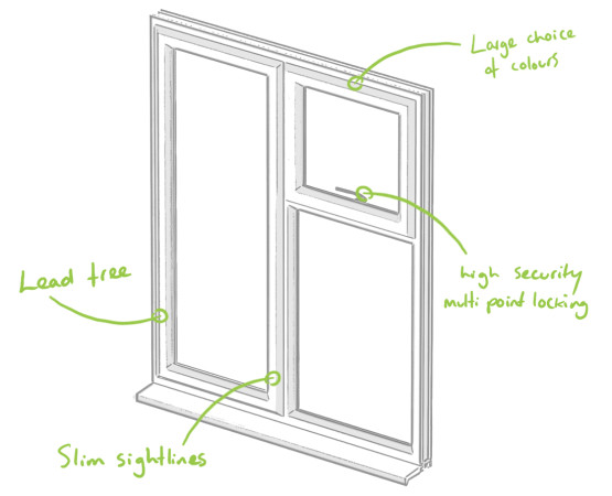 Double glazing fabricator coventry double glazing for X window system architecture